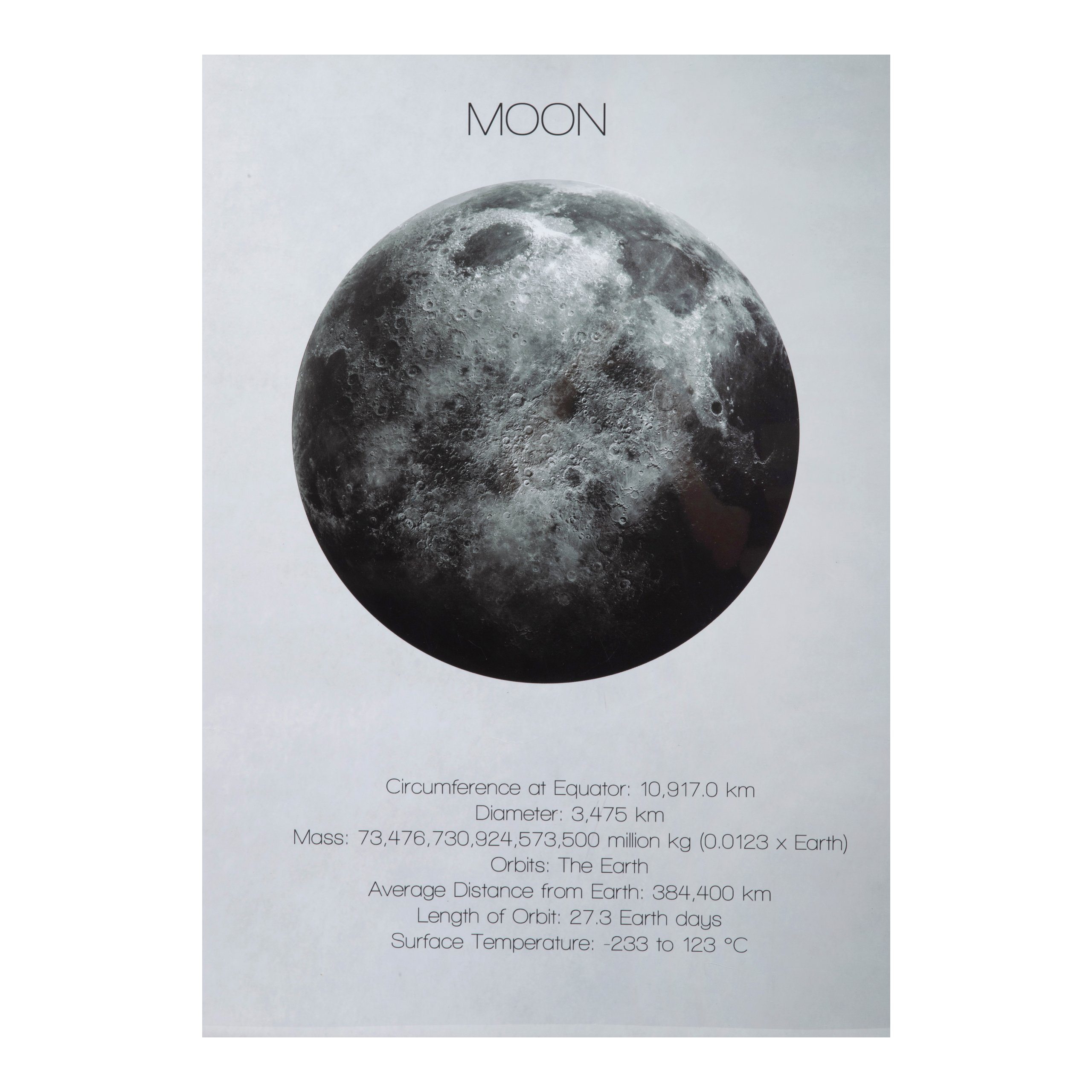 POSTER 50X70CM MOON-101898
